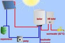 ZonnepanelenwarmWarm-225